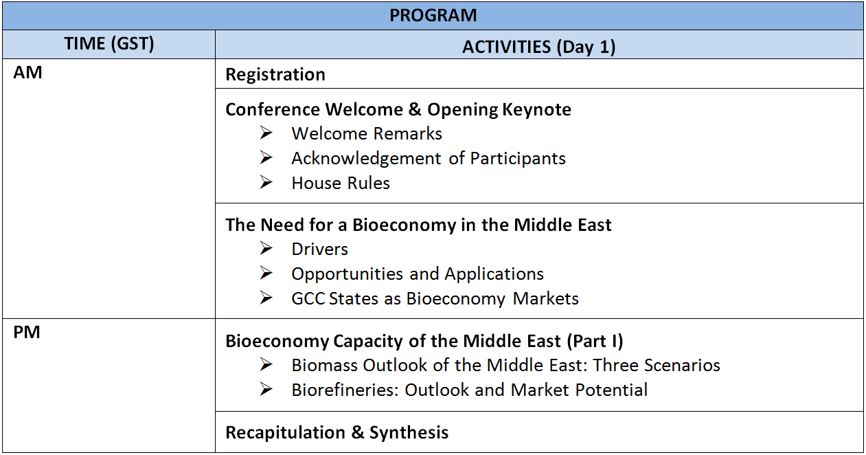 bio-economy-of-the-gcc