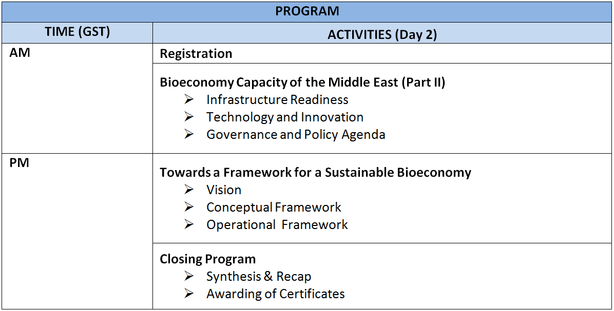program-bio-economy-of-the-gcc