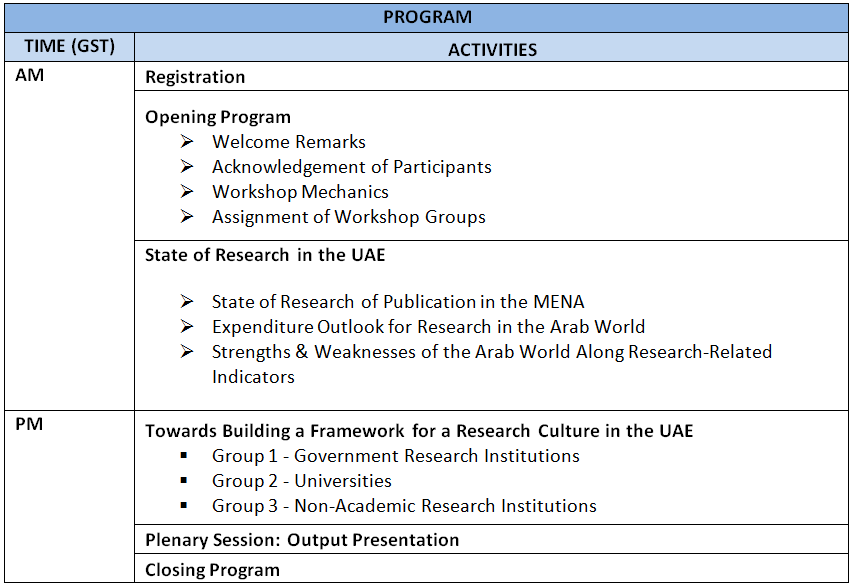 workshop-on-institutionalizing-a-research-development-culture-in-the-uae